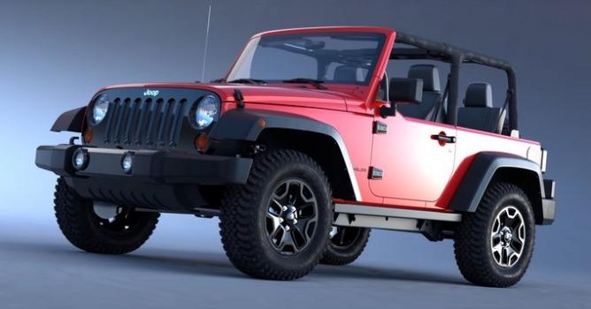 Modeling Car Rims in Blender - Evermotion