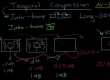 How Codecs Work - Tutorial