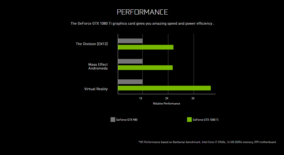 1080ti_performance.JPG