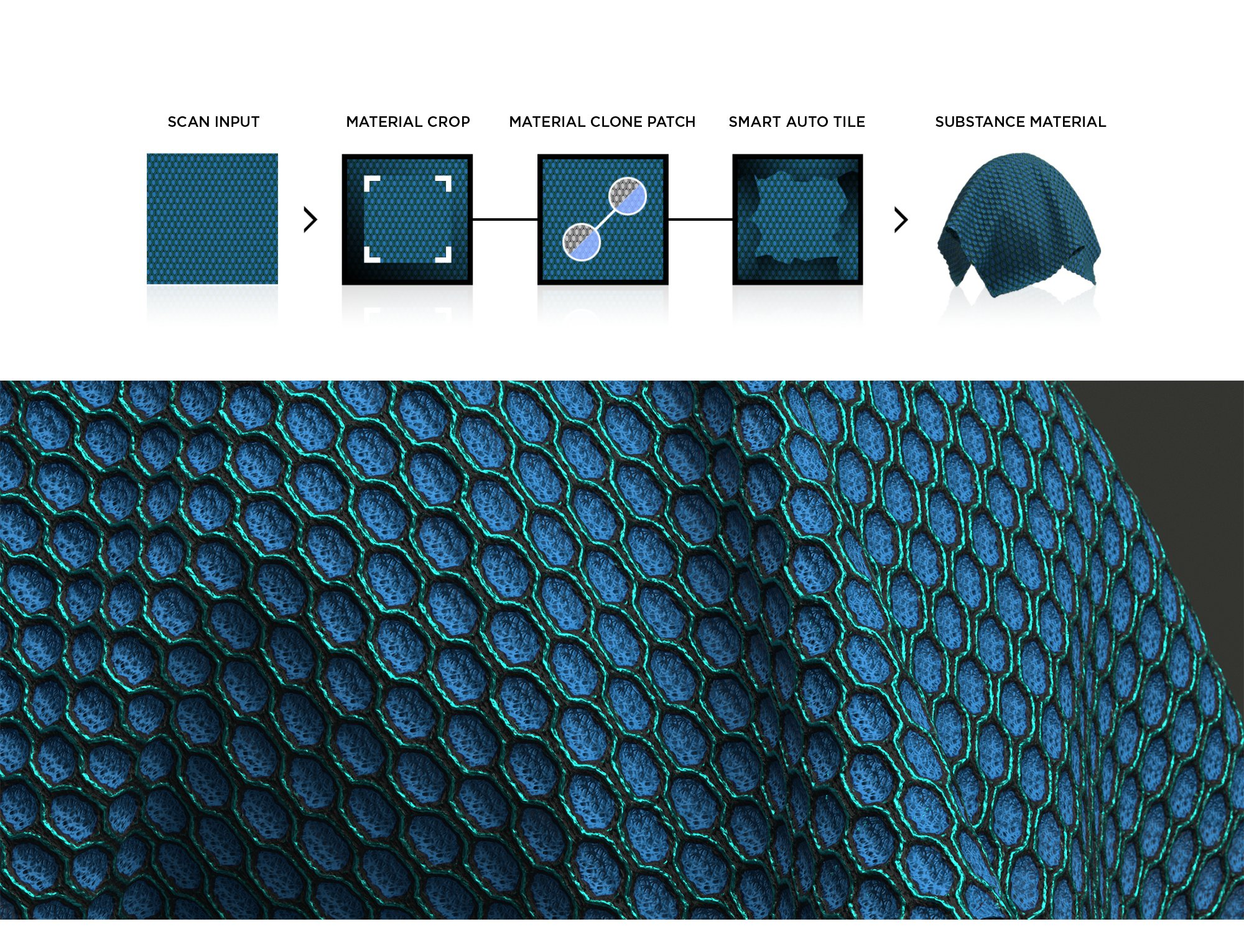 Scan_Based_Material_Workflow_Final_evermotion_660.jpg