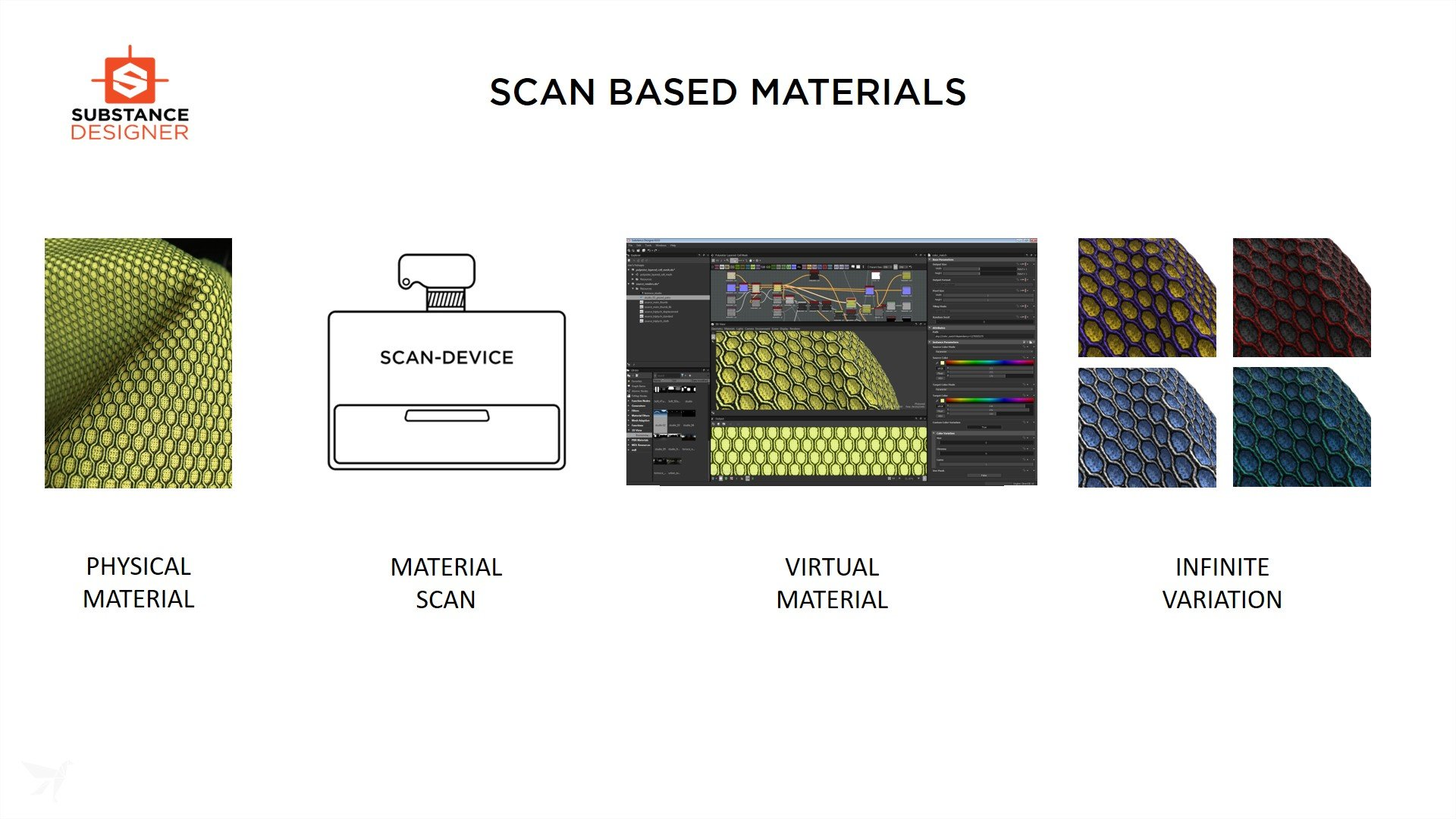 Scan_Based_Material_evermotion_664.jpg