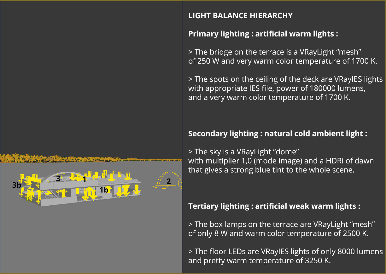 Tuto_cabin_lake_Light_balance_scheme.jpg